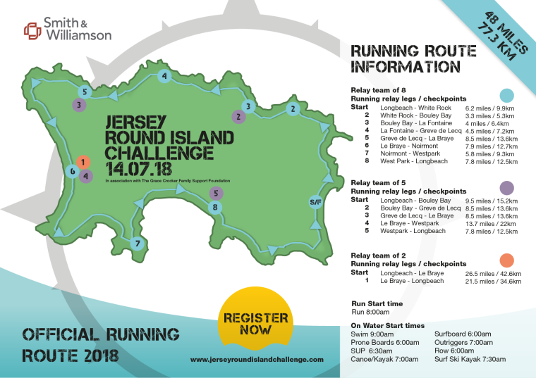 Running Map 2018-01
